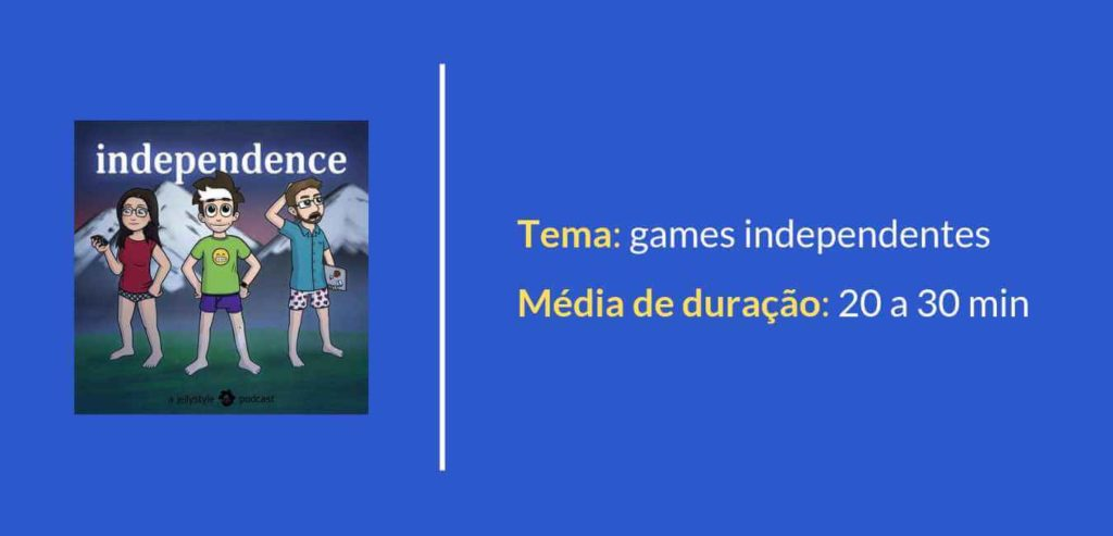 Podcast Independence. tema: games independentes. Média de duração: 20 a 30 minutos.